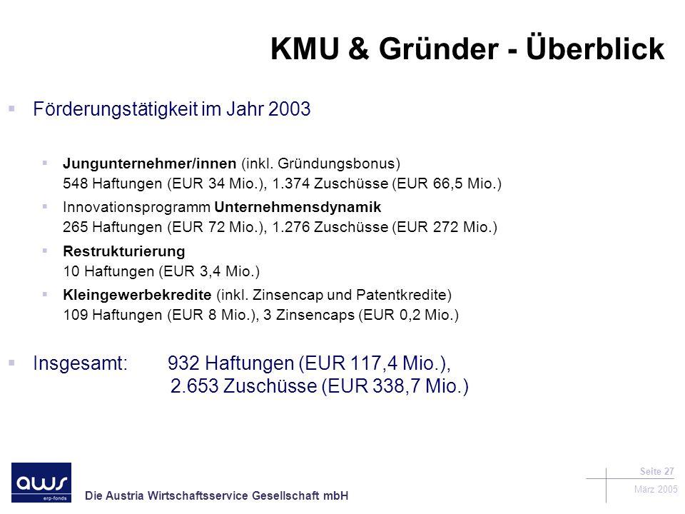 KMU & Gründer - Überblick