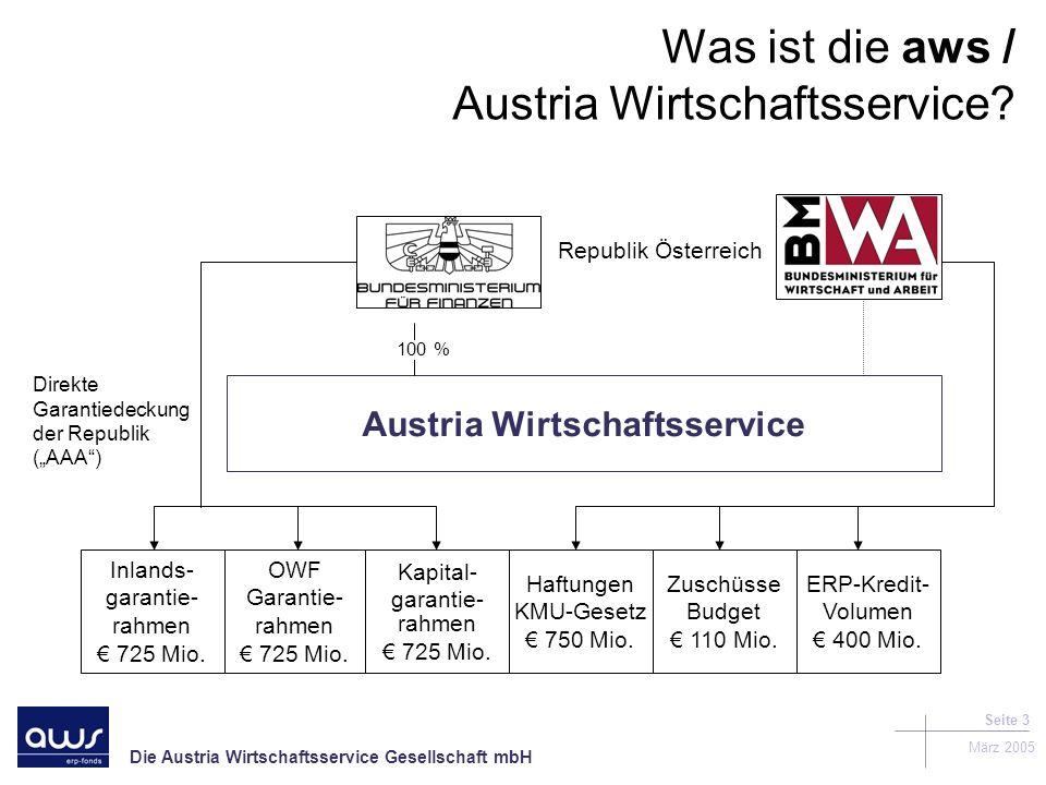 Was ist die aws / Austria Wirtschaftsservice
