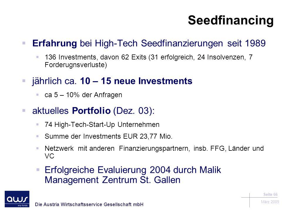 Seedfinancing Erfahrung bei High-Tech Seedfinanzierungen seit 1989