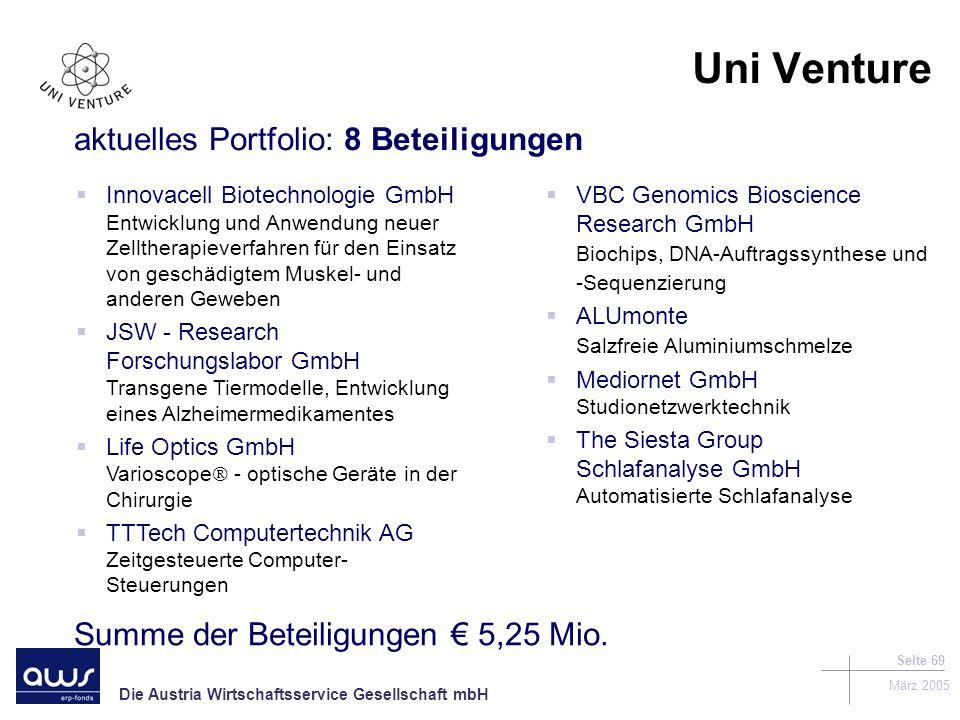 Uni Venture aktuelles Portfolio: 8 Beteiligungen