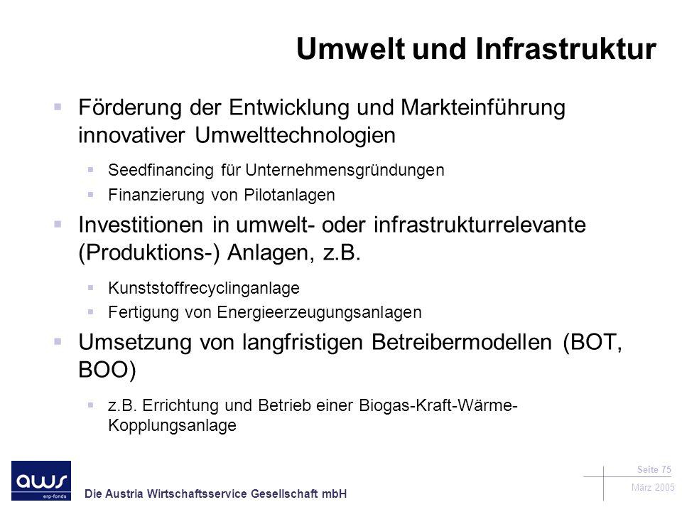 Umwelt und Infrastruktur