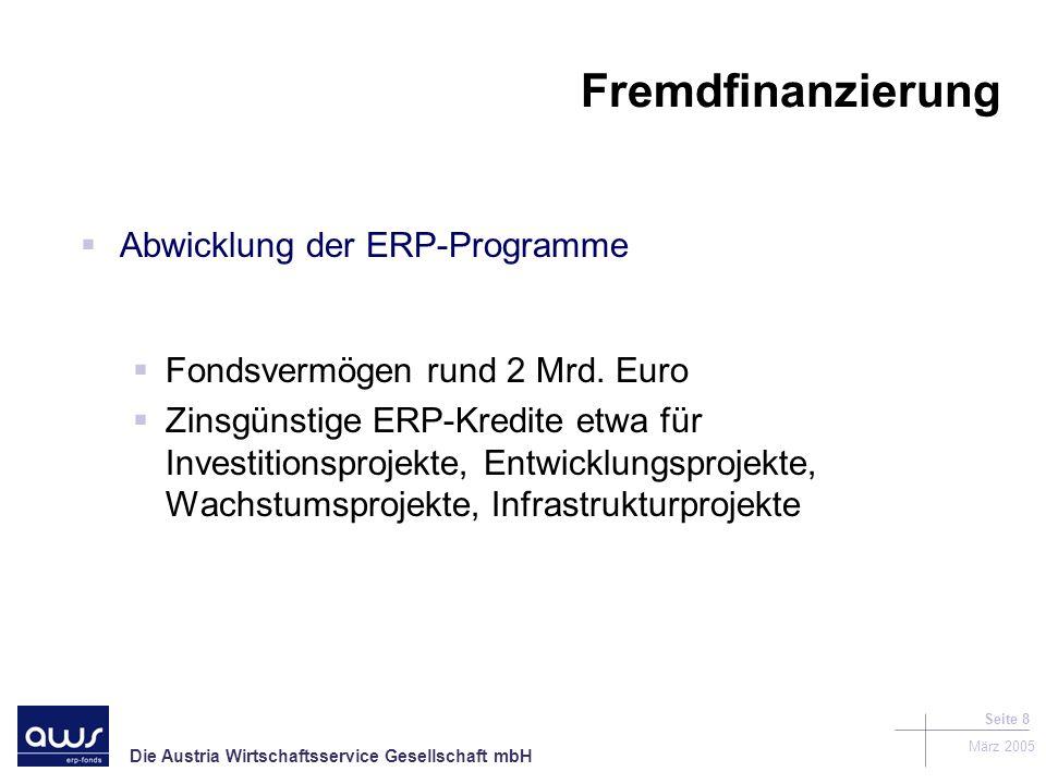 Fremdfinanzierung Abwicklung der ERP-Programme