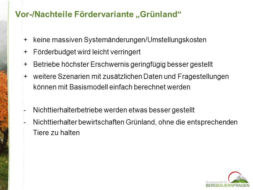"""Vor-/Nachteile Fördervariante """"Grünland"""