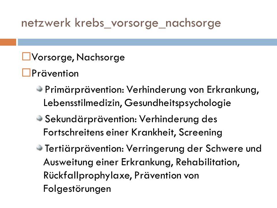 netzwerk krebs_vorsorge_nachsorge