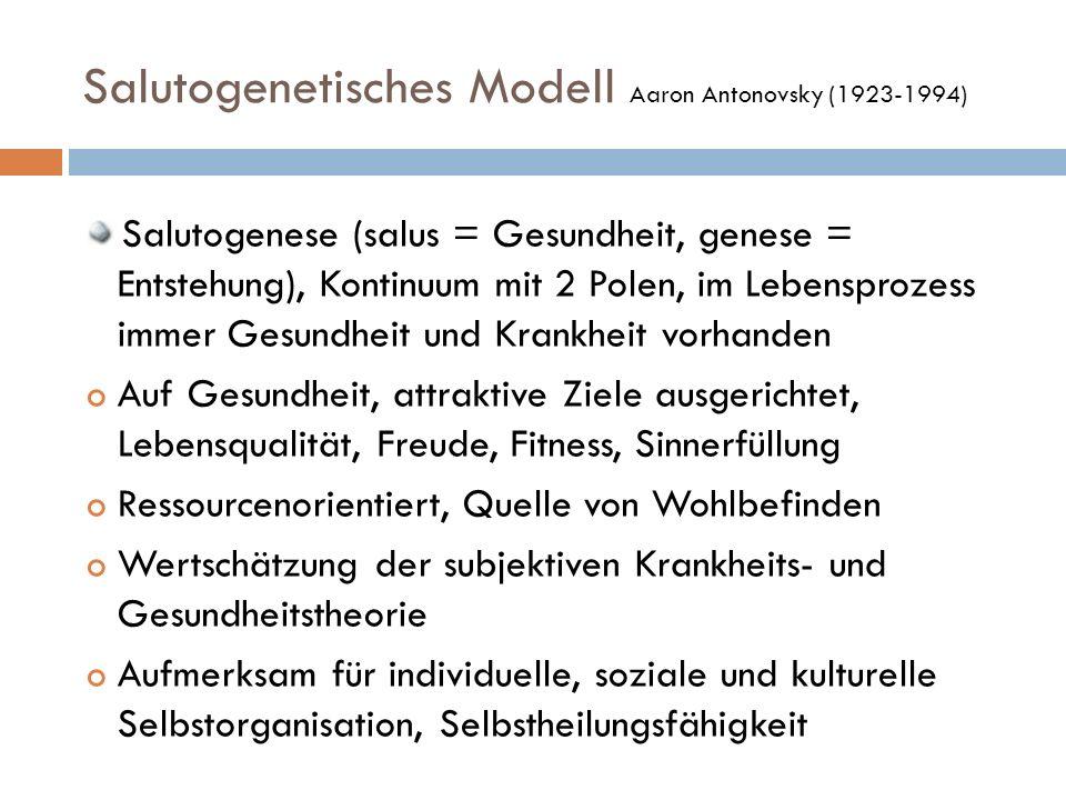 Salutogenetisches Modell Aaron Antonovsky (1923-1994)