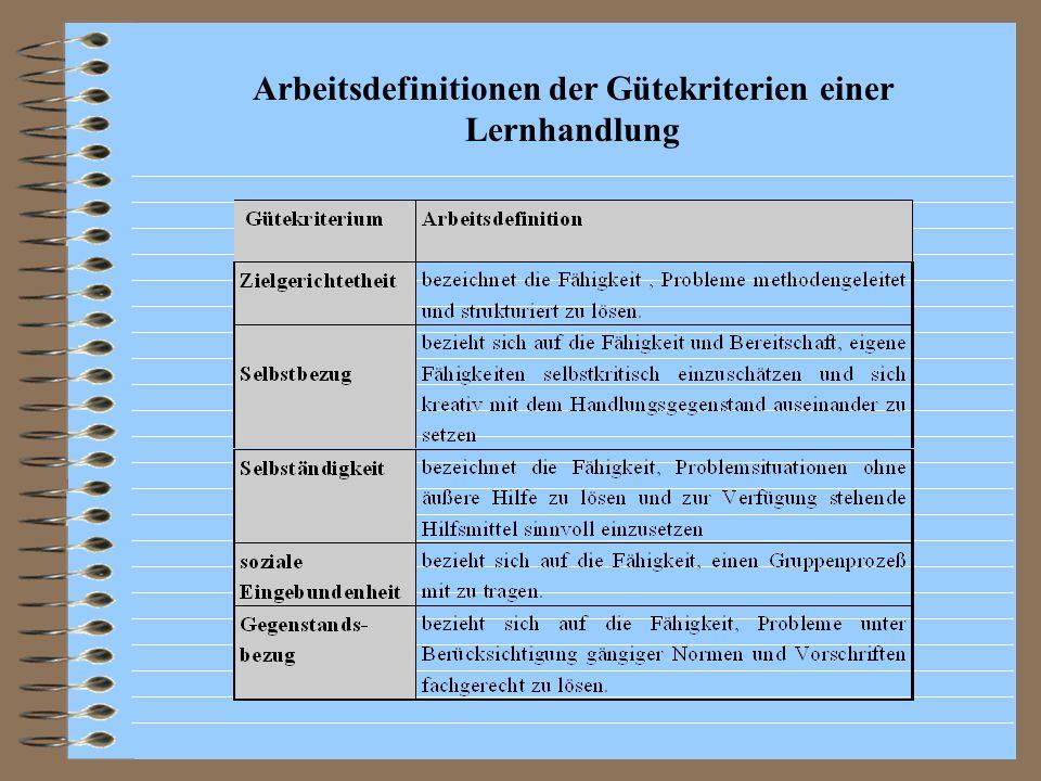Arbeitsdefinitionen der Gütekriterien einer Lernhandlung