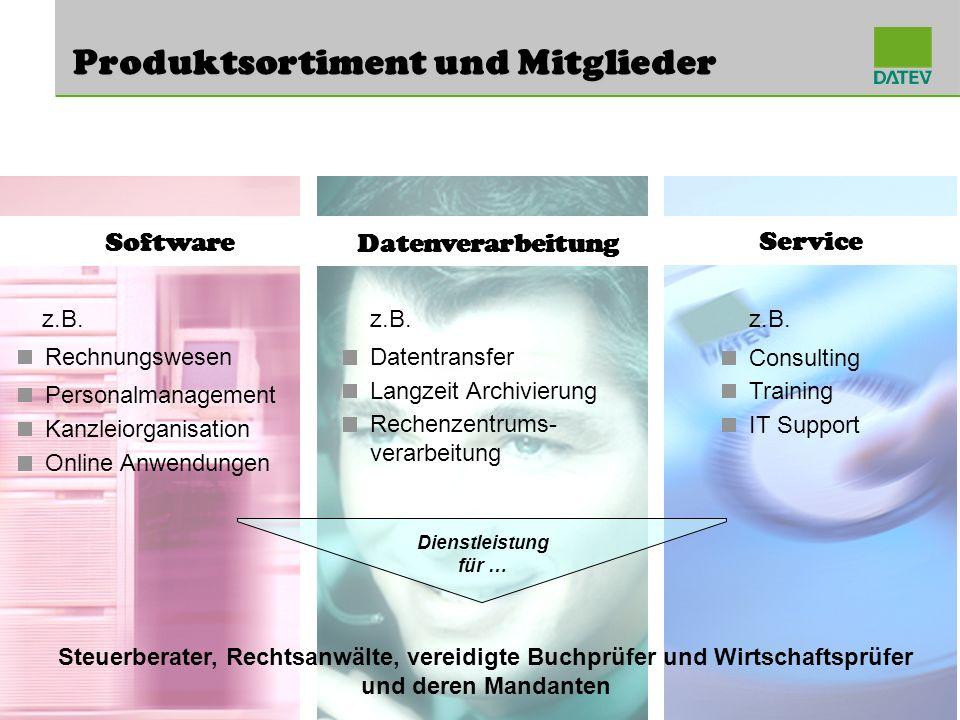 Produktsortiment und Mitglieder