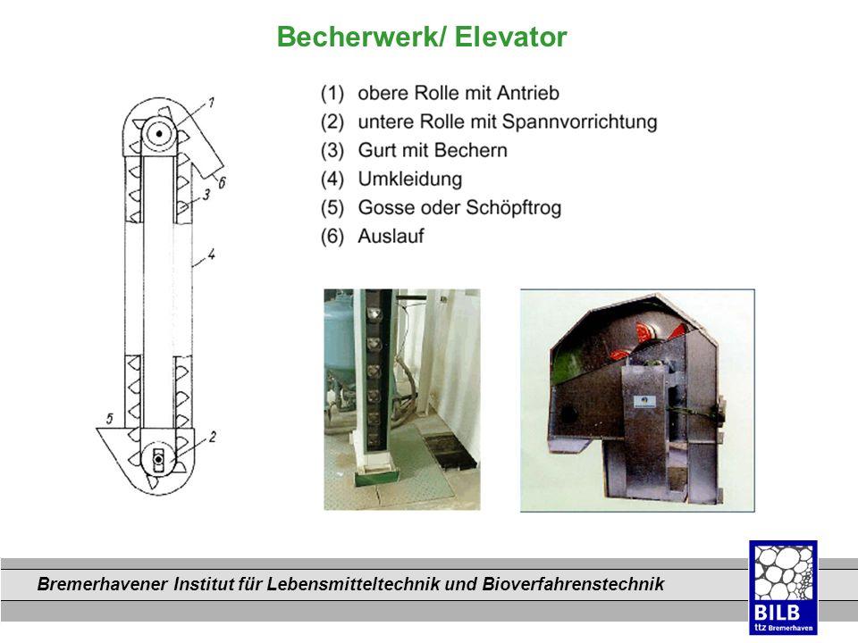 Becherwerk/ Elevator Dateinamen