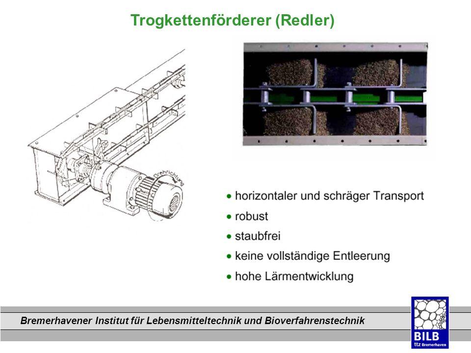 Trogkettenförderer (Redler)