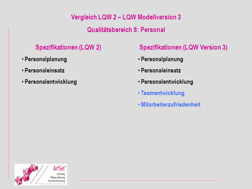 Vergleich LQW 2 – LQW Modellversion 3 Qualitätsbereich 8: Personal