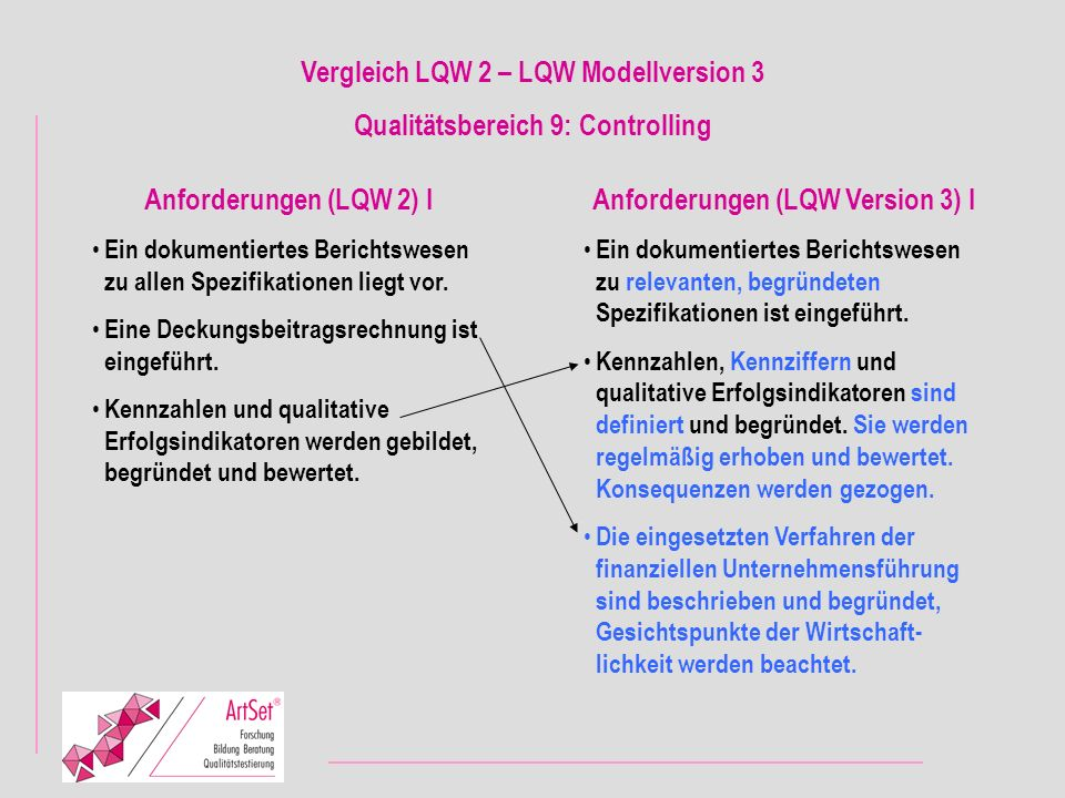 Vergleich LQW 2 – LQW Modellversion 3 Qualitätsbereich 9: Controlling