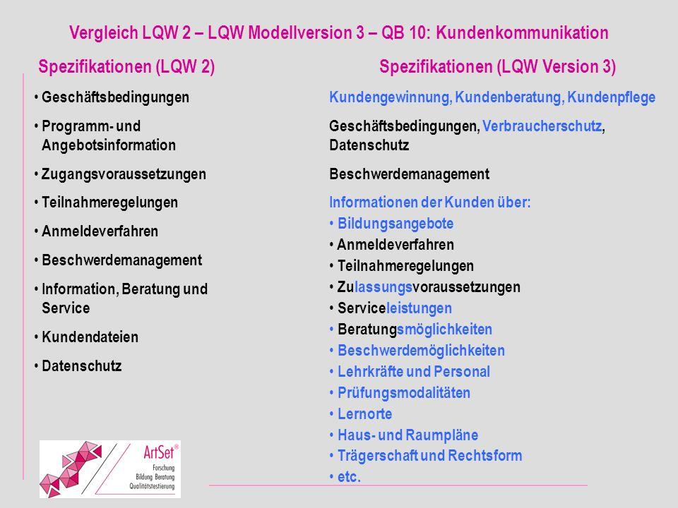 Vergleich LQW 2 – LQW Modellversion 3 – QB 10: Kundenkommunikation
