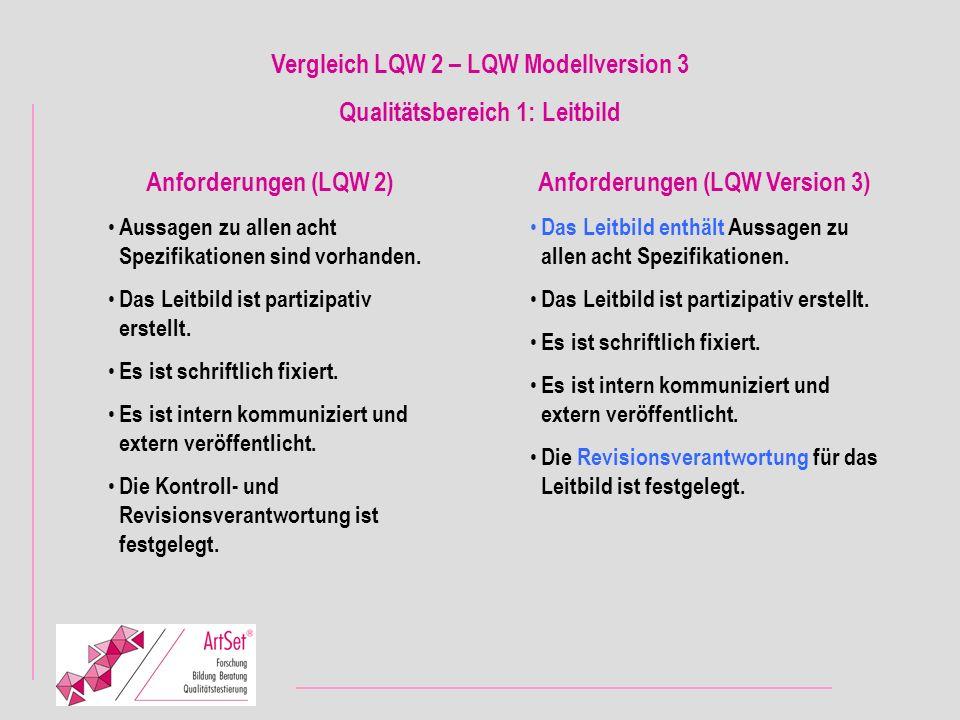 Vergleich LQW 2 – LQW Modellversion 3 Qualitätsbereich 1: Leitbild