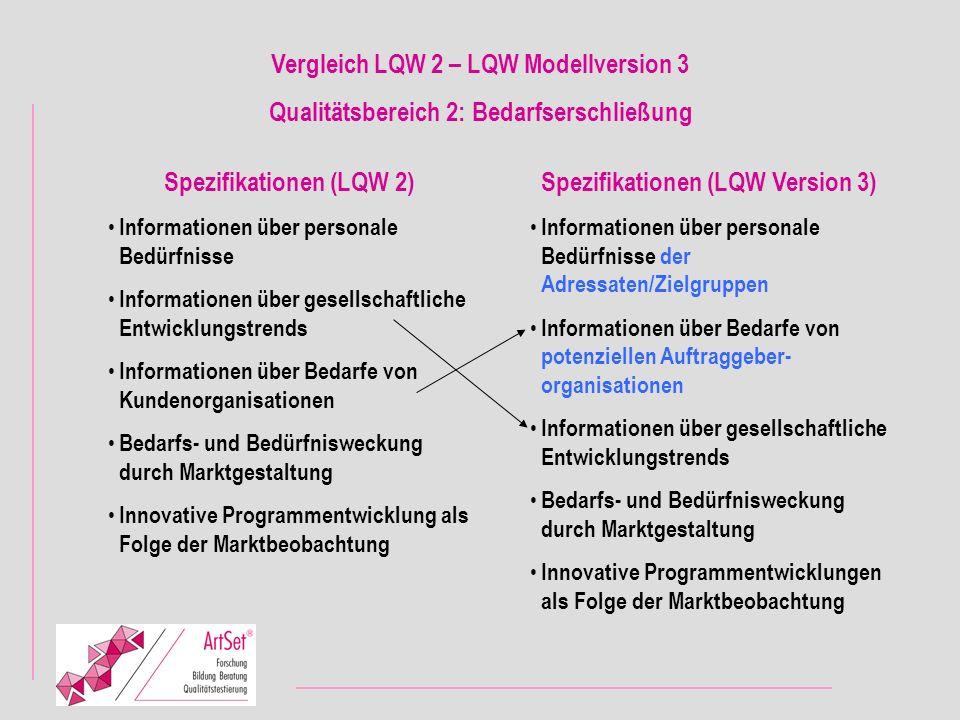 Vergleich LQW 2 – LQW Modellversion 3