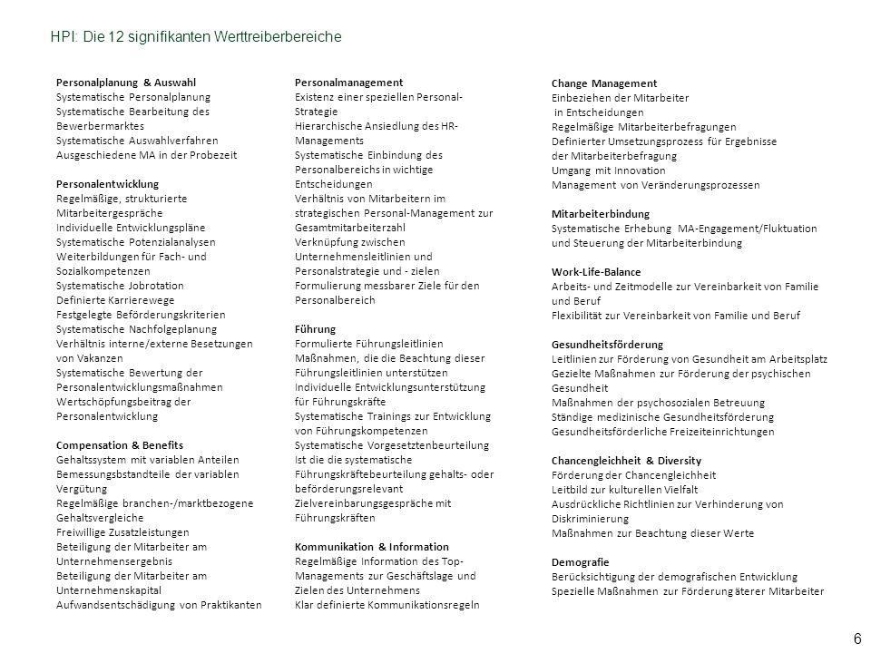 HPI: Die 12 signifikanten Werttreiberbereiche