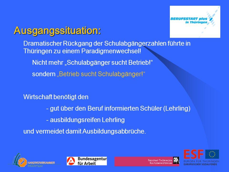 Ausgangssituation: Dramatischer Rückgang der Schulabgängerzahlen führte in Thüringen zu einem Paradigmenwechsel!