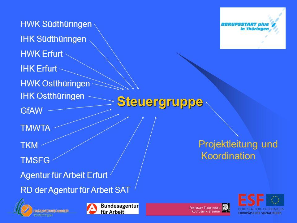 Steuergruppe Projektleitung und Koordination HWK Südthüringen