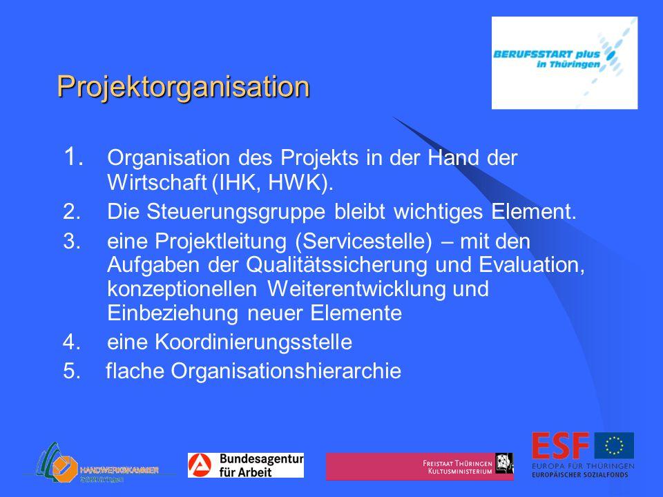 Projektorganisation 1. Organisation des Projekts in der Hand der Wirtschaft (IHK, HWK). 2. Die Steuerungsgruppe bleibt wichtiges Element.