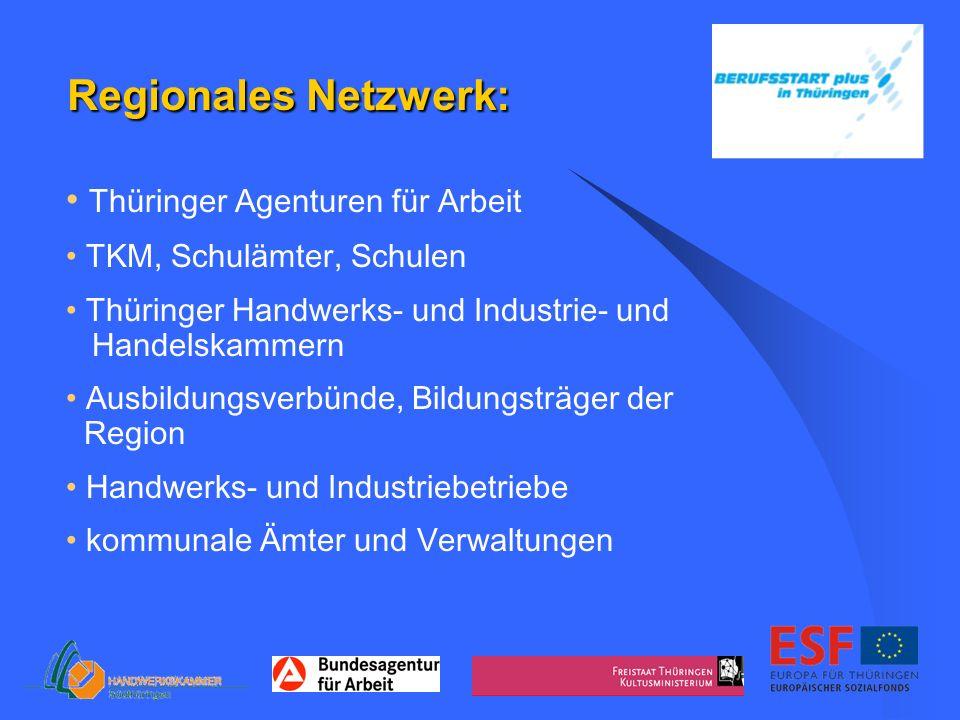 Regionales Netzwerk: Thüringer Agenturen für Arbeit