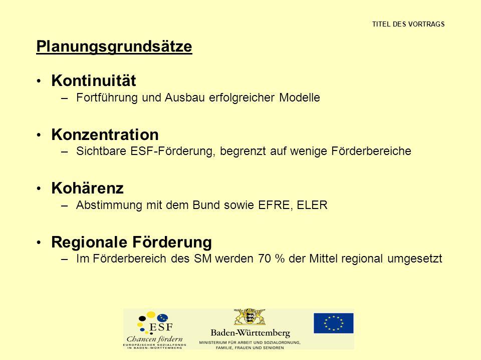 Planungsgrundsätze Kontinuität Konzentration Kohärenz