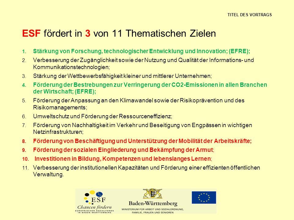 ESF fördert in 3 von 11 Thematischen Zielen