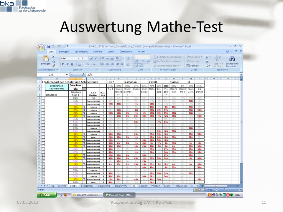 Auswertung Mathe-Test