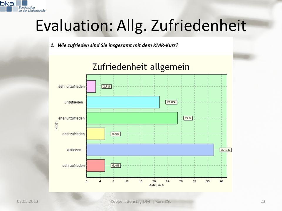 Evaluation: Allg. Zufriedenheit