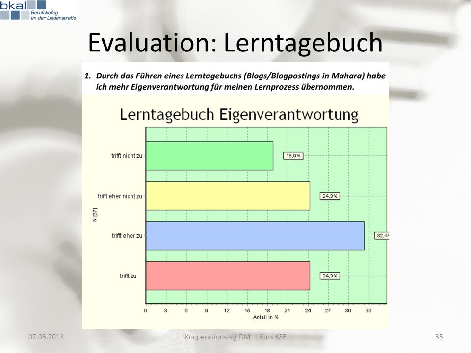 Evaluation: Lerntagebuch