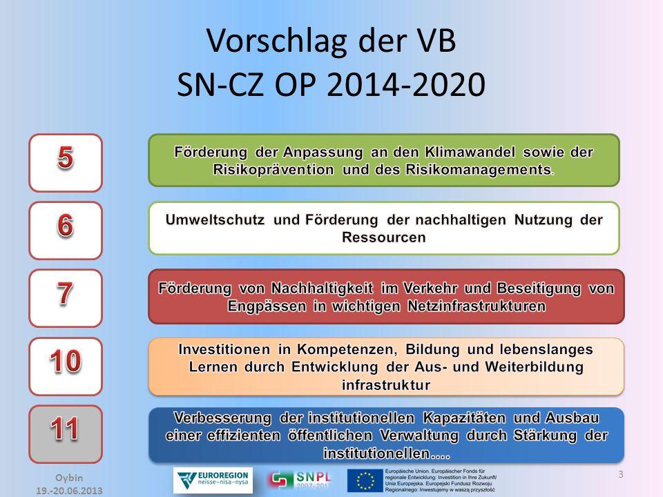 Vorschlag der VB SN-CZ OP 2014-2020