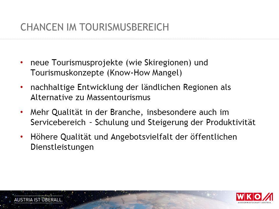 Chancen im tourismusBEREICH