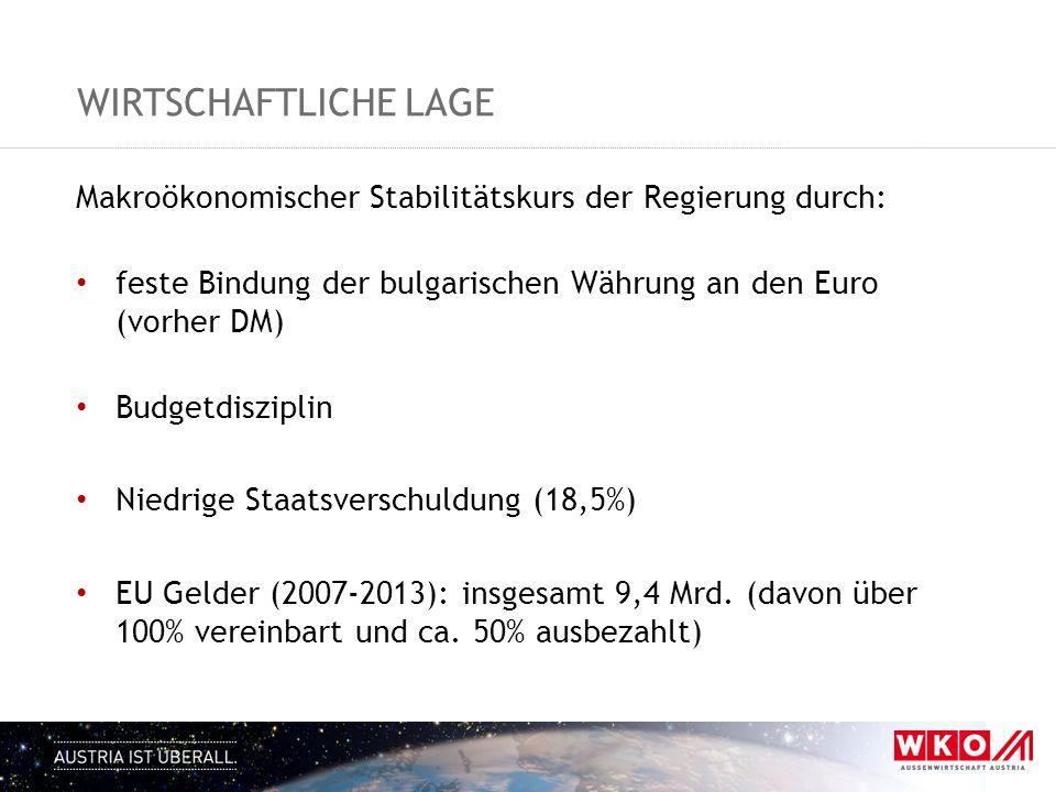 Wirtschaftliche lageMakroökonomischer Stabilitätskurs der Regierung durch: feste Bindung der bulgarischen Währung an den Euro (vorher DM)