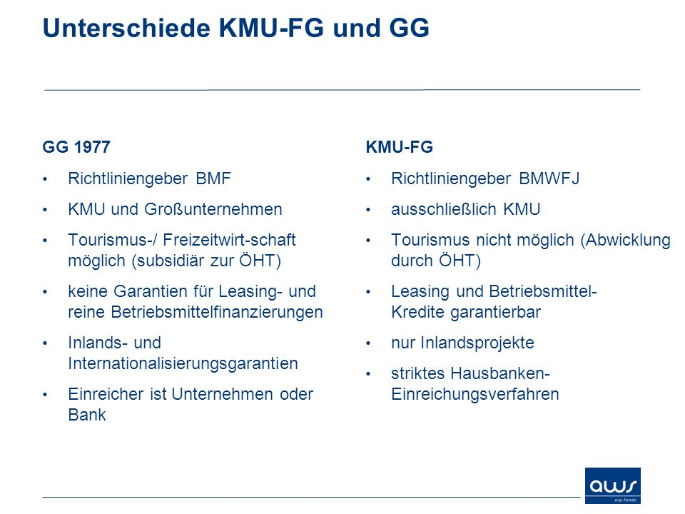 Unterschiede KMU-FG und GG