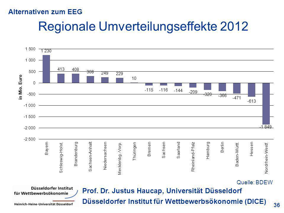 Regionale Umverteilungseffekte 2012