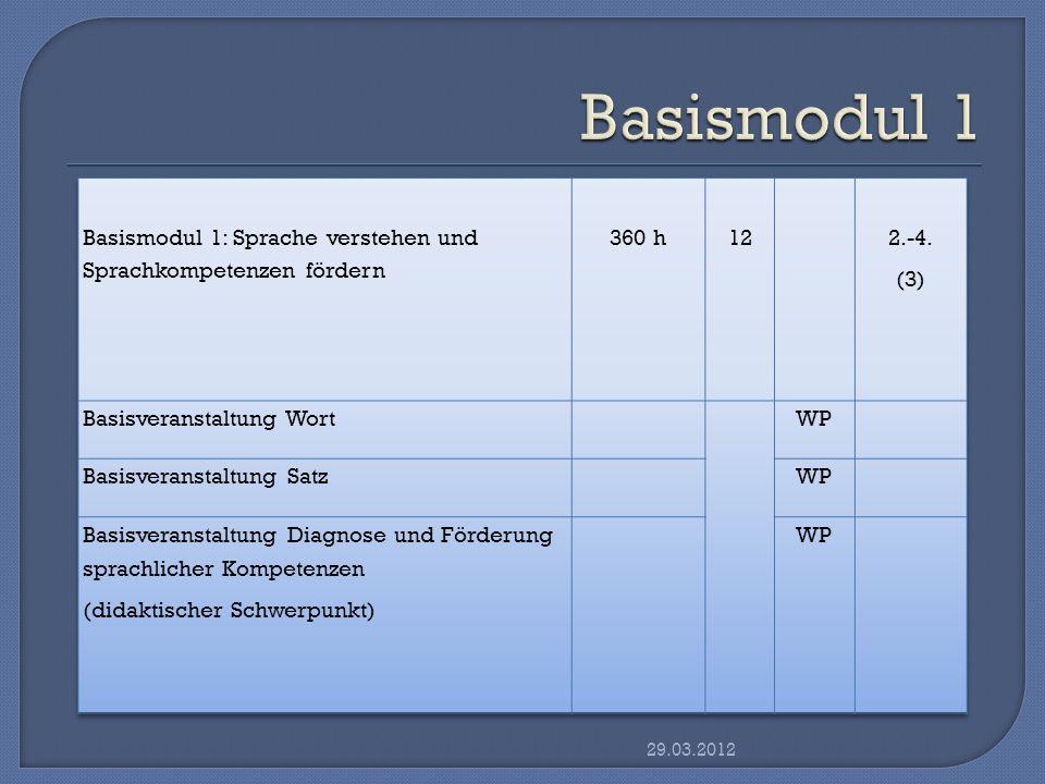 Basismodul 1 Basismodul 1: Sprache verstehen und Sprachkompetenzen fördern. 360 h. 12. 2.-4. (3)