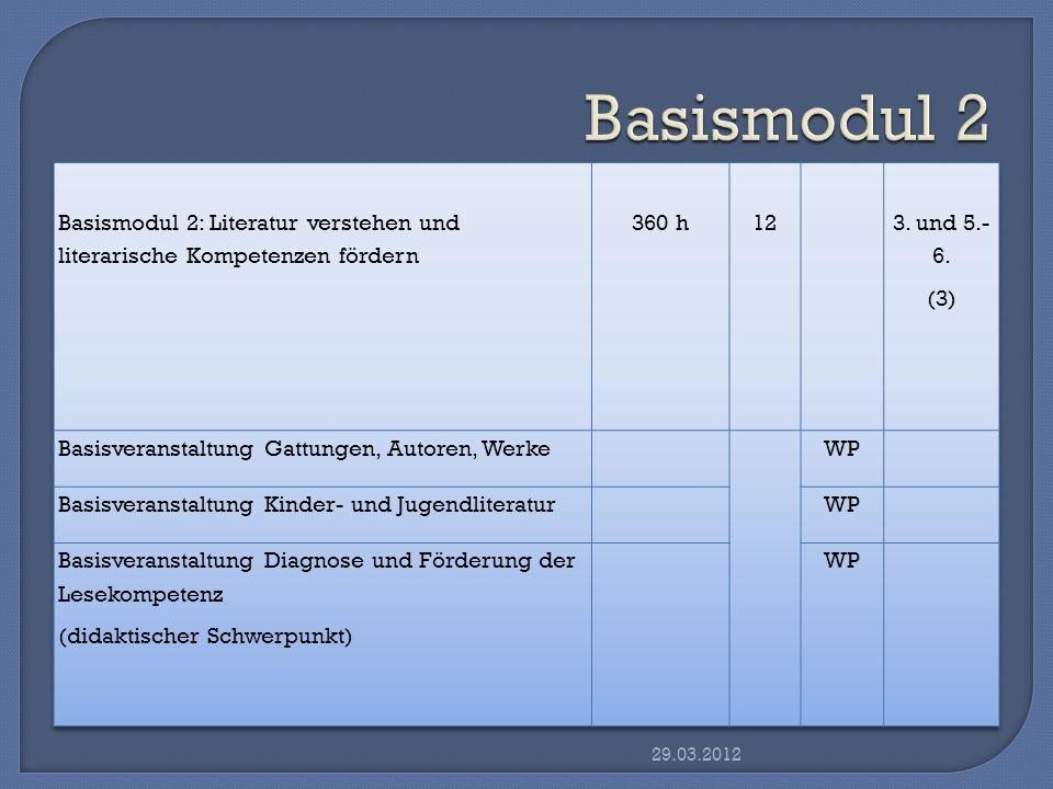 Basismodul 2 Basismodul 2: Literatur verstehen und literarische Kompetenzen fördern. 360 h. 12. 3. und 5.- 6.
