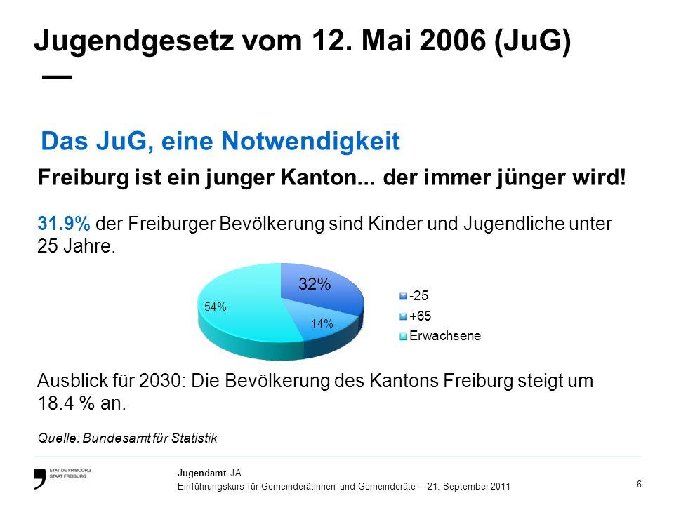 Jugendgesetz vom 12. Mai 2006 (JuG) —