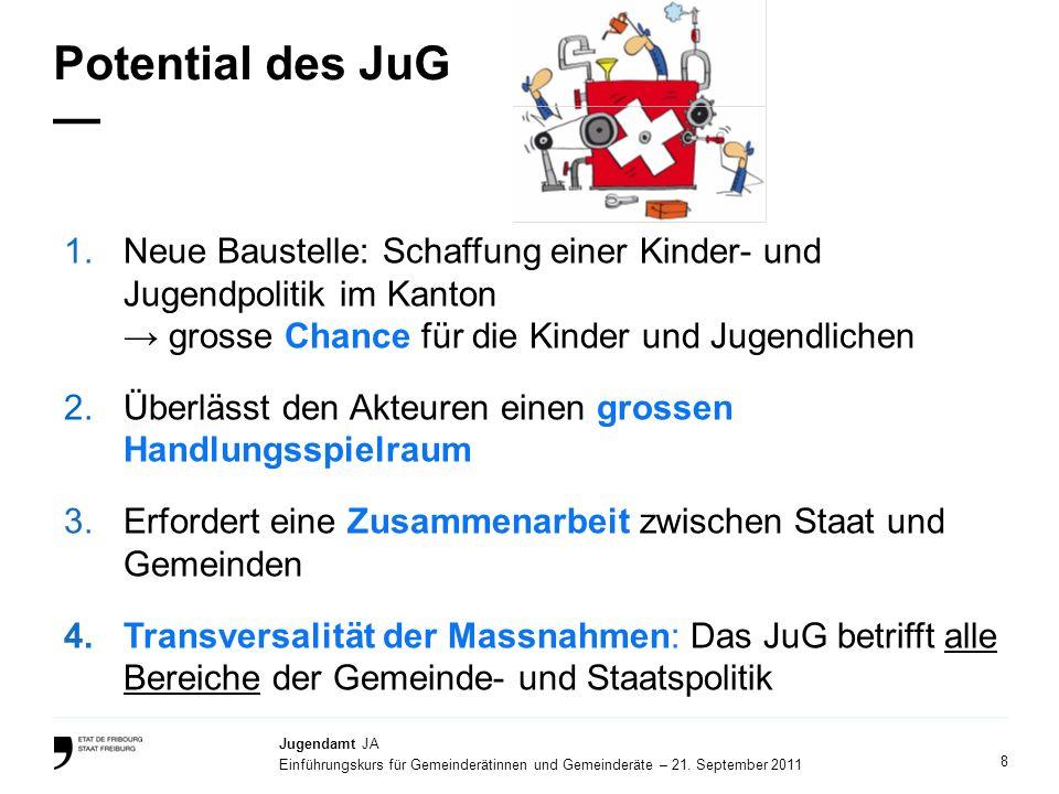 Potential des JuG — Neue Baustelle: Schaffung einer Kinder- und Jugendpolitik im Kanton → grosse Chance für die Kinder und Jugendlichen.