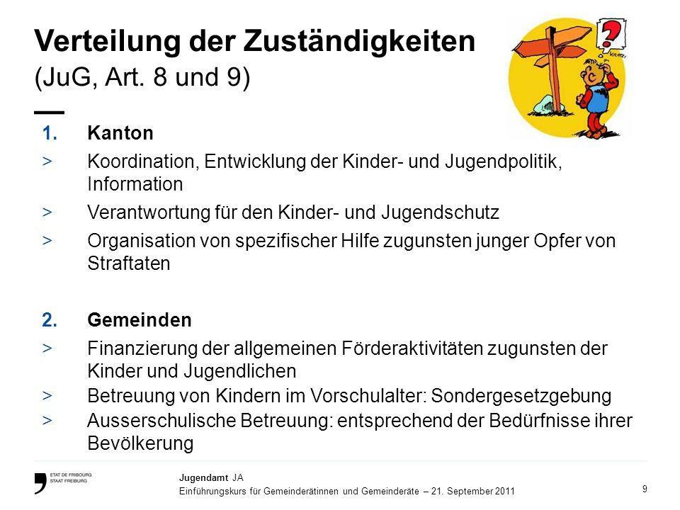 Verteilung der Zuständigkeiten (JuG, Art. 8 und 9) —