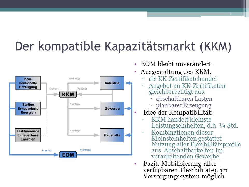 Der kompatible Kapazitätsmarkt (KKM)