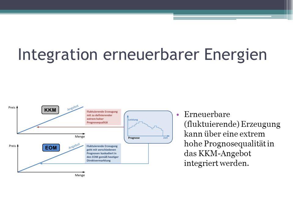 Integration erneuerbarer Energien