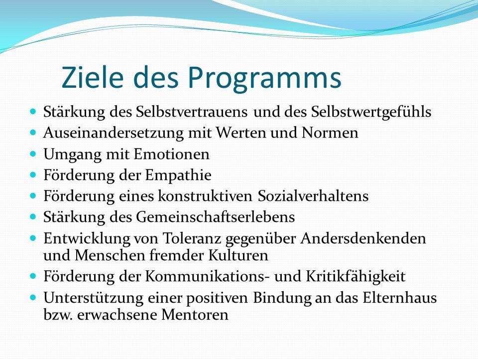 Ziele des Programms Stärkung des Selbstvertrauens und des Selbstwertgefühls. Auseinandersetzung mit Werten und Normen.