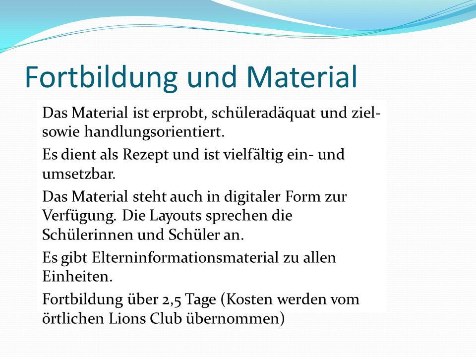 Fortbildung und Material