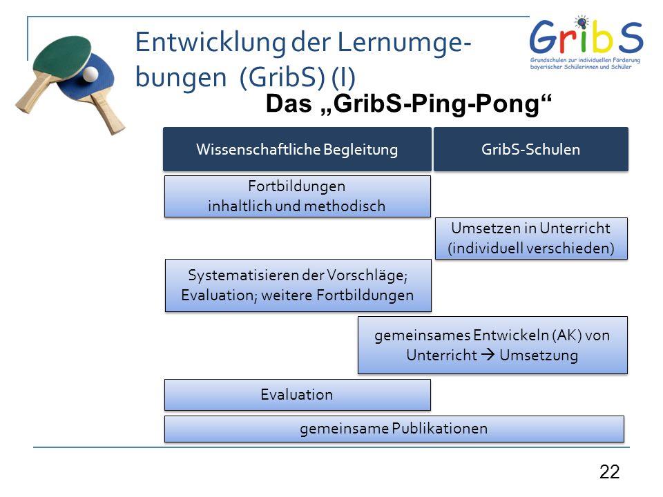 Entwicklung der Lernumge- bungen (GribS) (I)