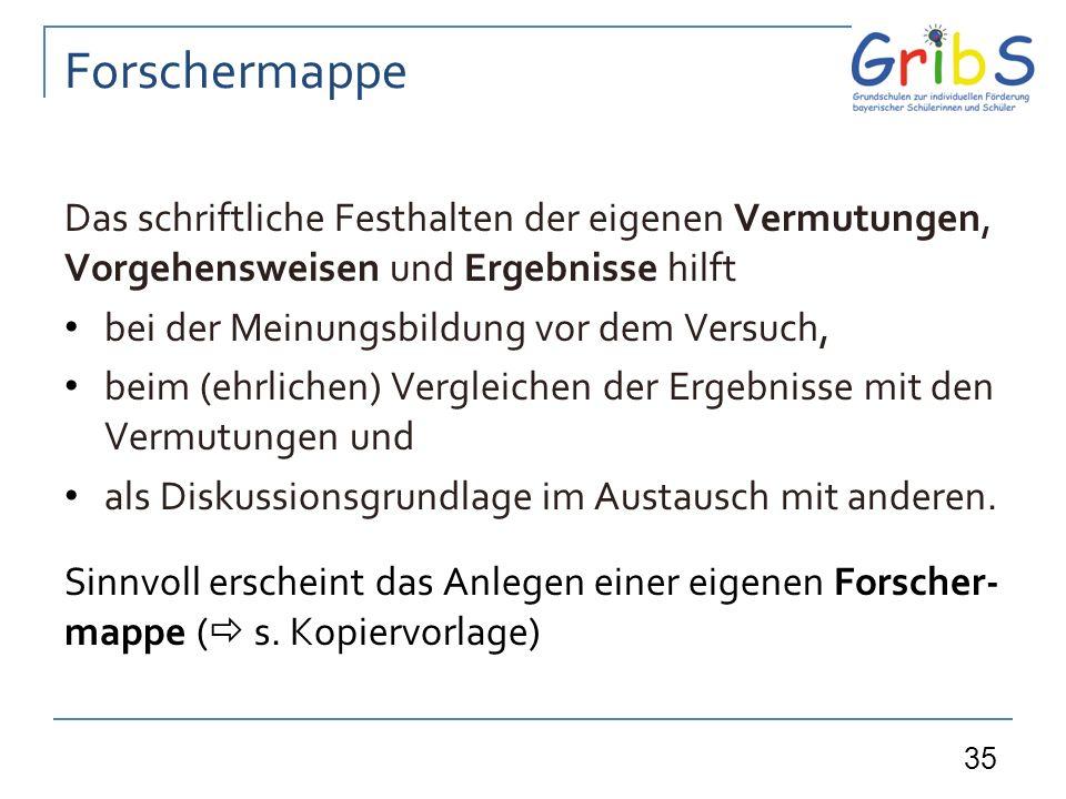 Forschermappe Das schriftliche Festhalten der eigenen Vermutungen, Vorgehensweisen und Ergebnisse hilft.