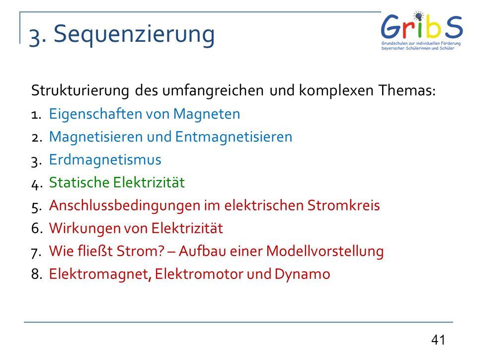 3. Sequenzierung Strukturierung des umfangreichen und komplexen Themas: Eigenschaften von Magneten.