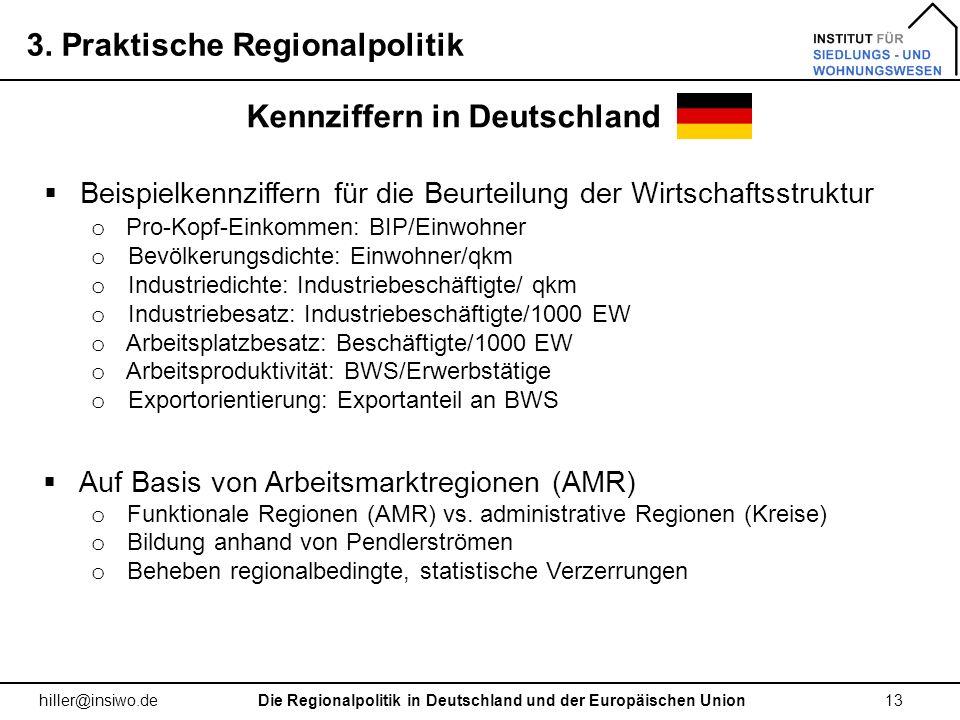 Kennziffern in Deutschland