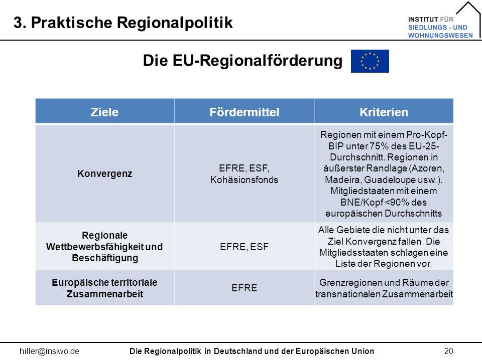 Die EU-Regionalförderung