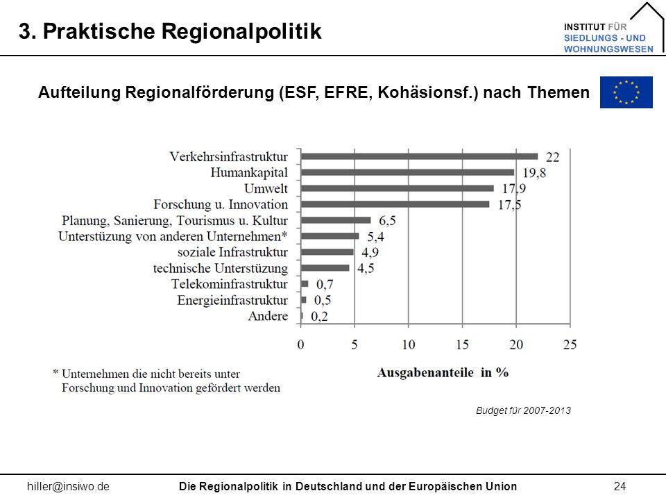 3. Praktische Regionalpolitik