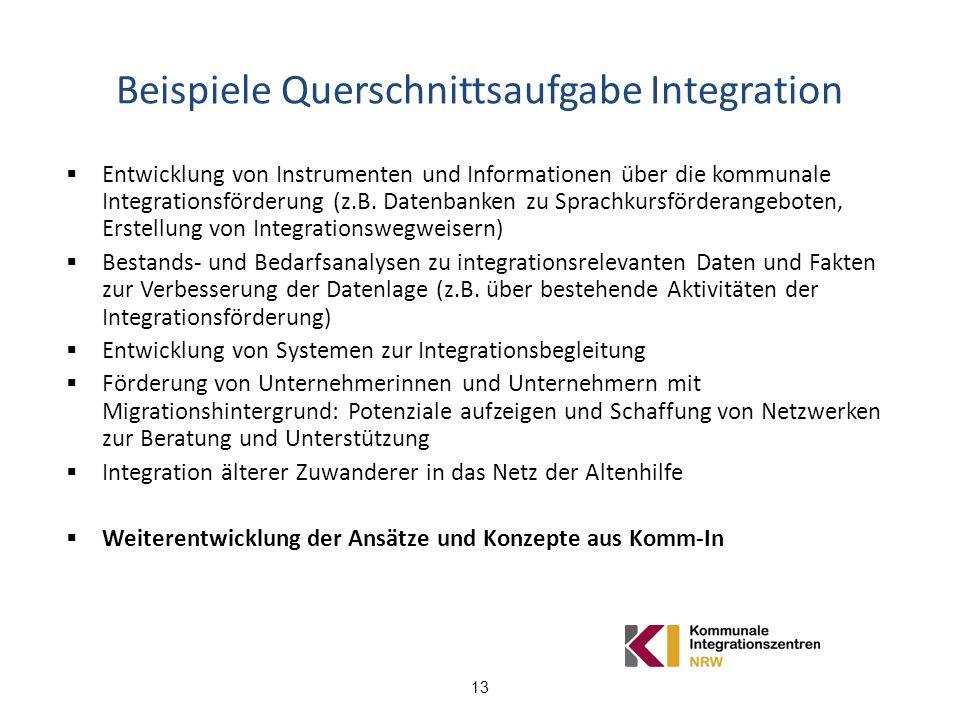 Beispiele Querschnittsaufgabe Integration