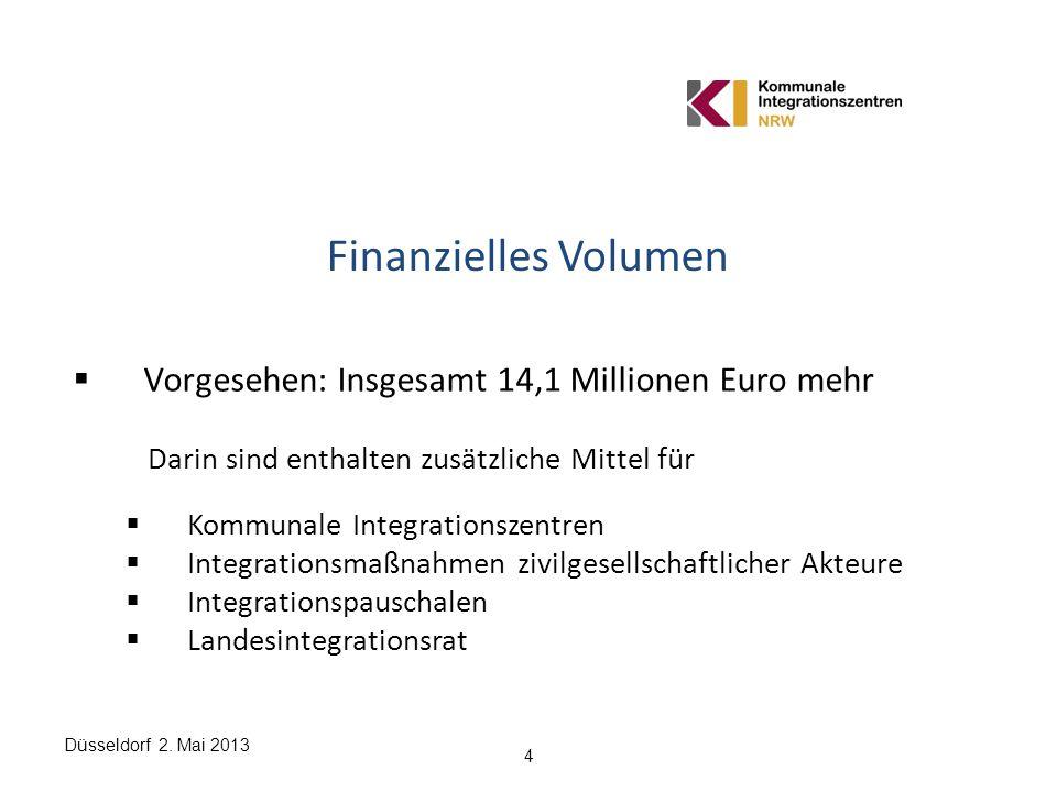 Finanzielles Volumen Vorgesehen: Insgesamt 14,1 Millionen Euro mehr